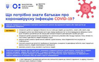 що потрібно знати батькам про коронавірусну інфекцію COVID-19